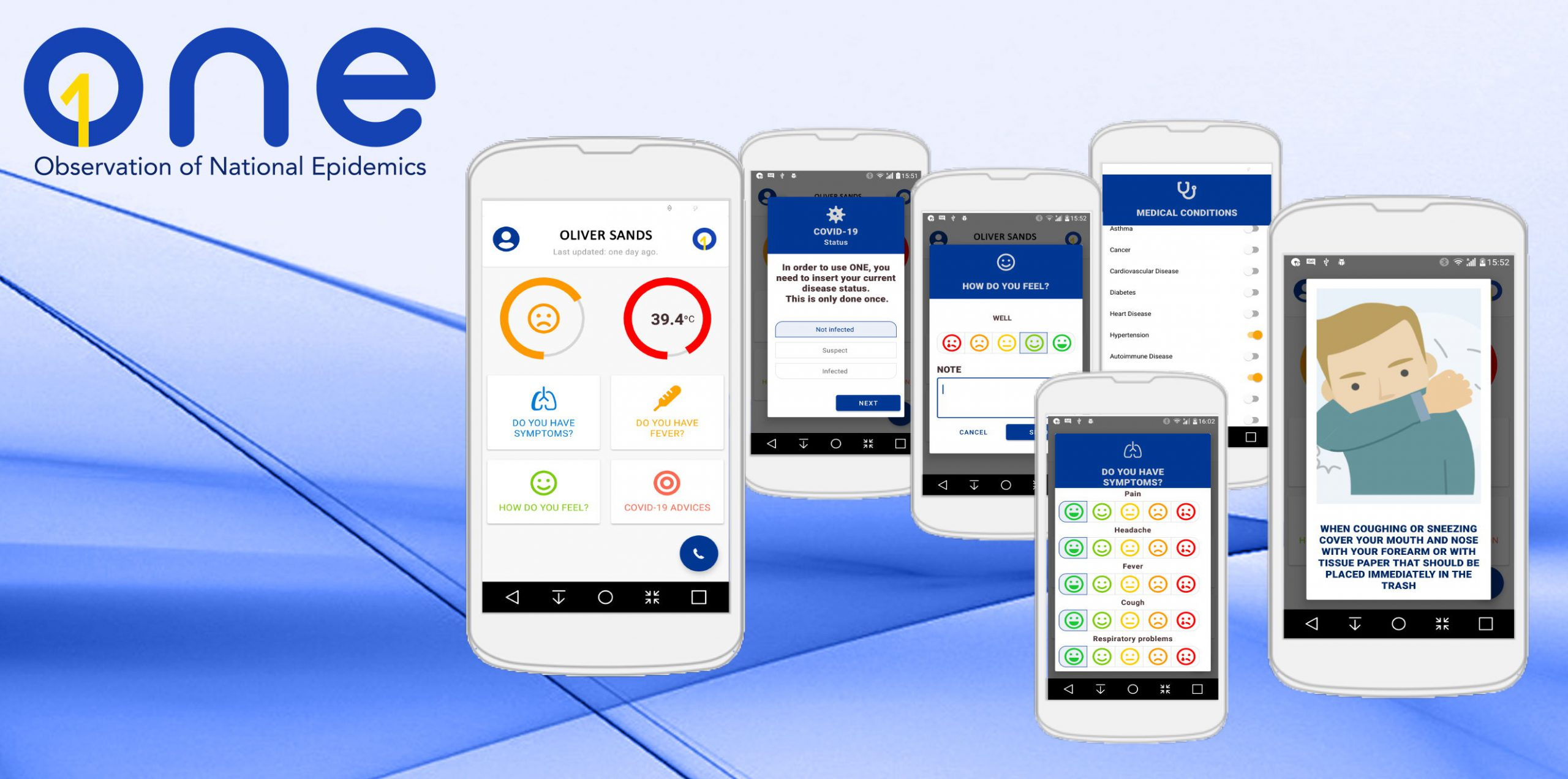 From left to right, the image presents (i) the ONE dashboard, displaying the latest mood and the latest temperature measurement reported by the patient, and the buttons to report on temperature levels, mood state and severity of symptoms and to read the relevant COVID-19 recommendations; (ii) the ONE COVID-19 status screen, in which patients identify themselves as infected, not infected or suspected of being infected with the COVID-19 disease; (iii) the ONE mood screen, showing a smiley Likert scale to establish the prevailing patient mood; (iv) the ONE symptoms displaying of the specific COVID-19 symptoms, to select the appropriate severity level using a smiley Likert scale; (v) the ONE medical conditions monitor presenting the pre-existing medical conditions of the patient; and (vi) the ONE COVID-19 advice card, providing guidance through text and a visual aid on how to proceed when coughing or sneezing to mitigate the risk of transmitting the COVID-19 disease.